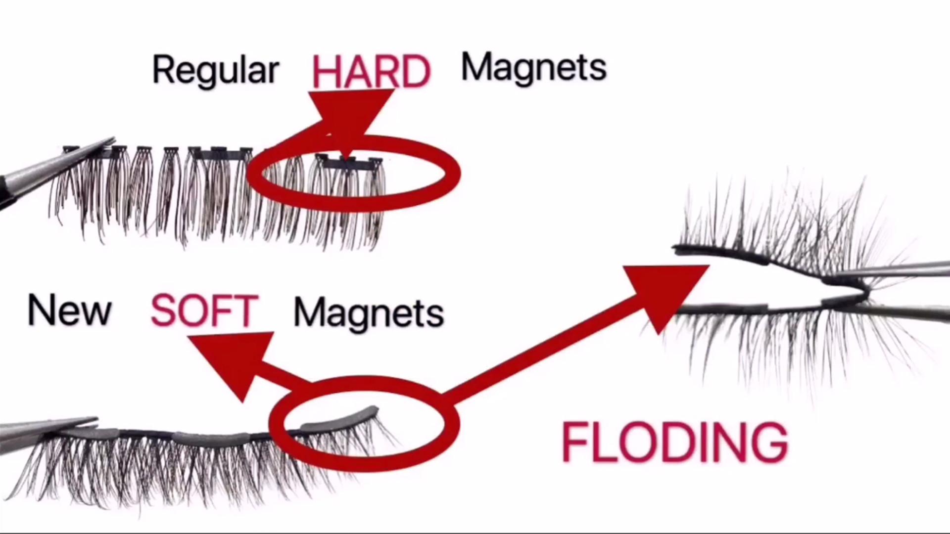 Best Magnetic Eyelashes Magnetic Lashes Fournisseur | Magnifique cil