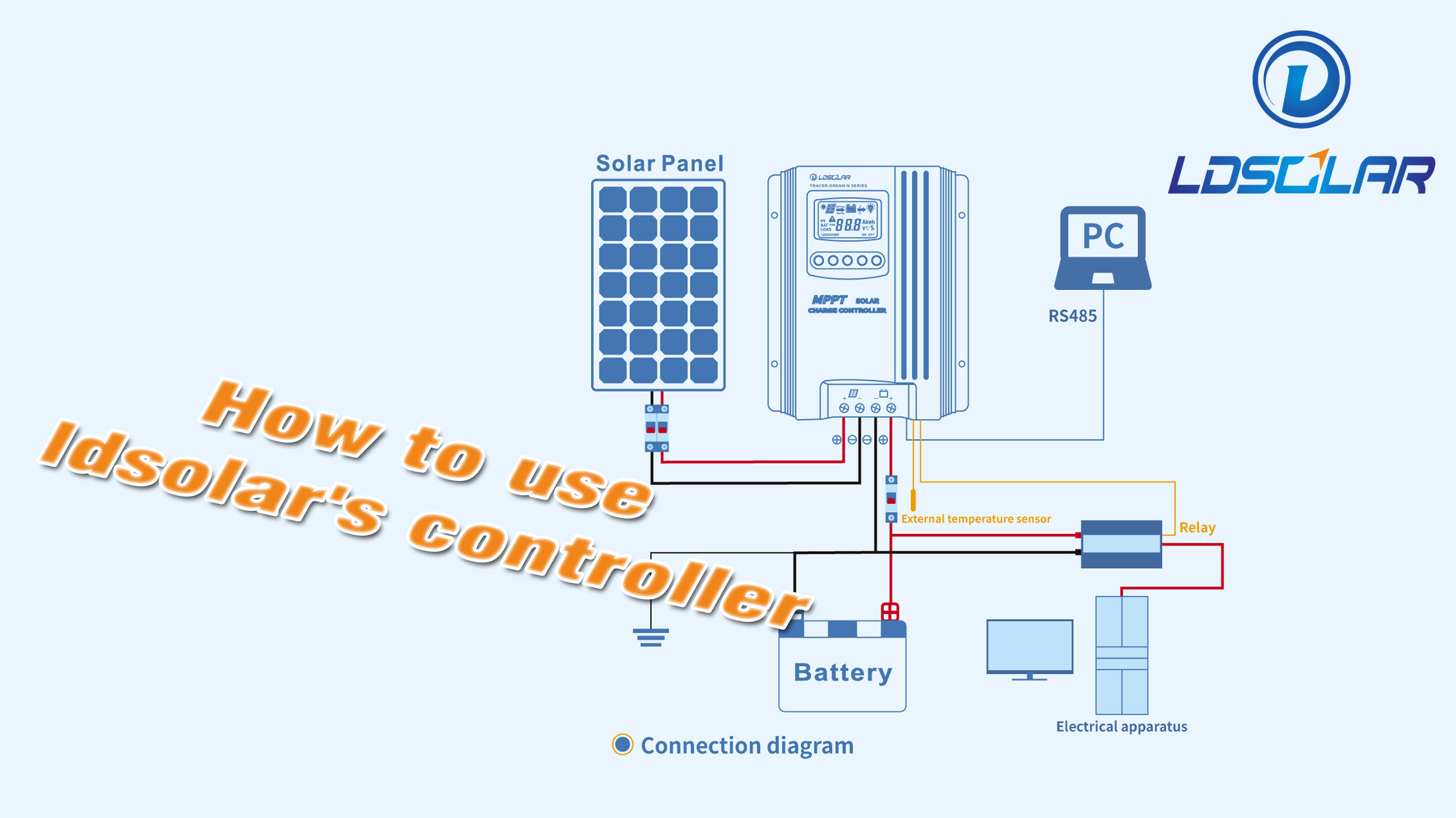 How to use ldsolar's controller