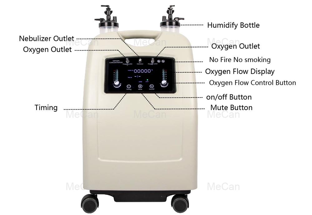 Hoë Kwaliteit in Stock 10L Double vloei Oxygen Concentrator vir COVID-19 Factory Prys